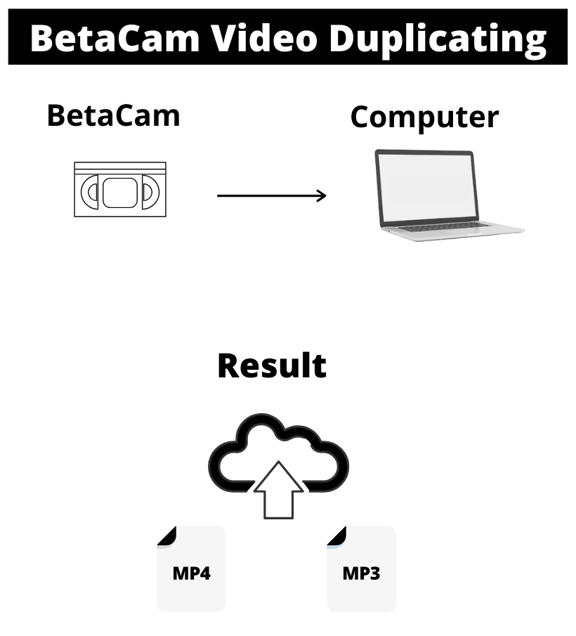 Duplicate BetaCam cassette to Digital